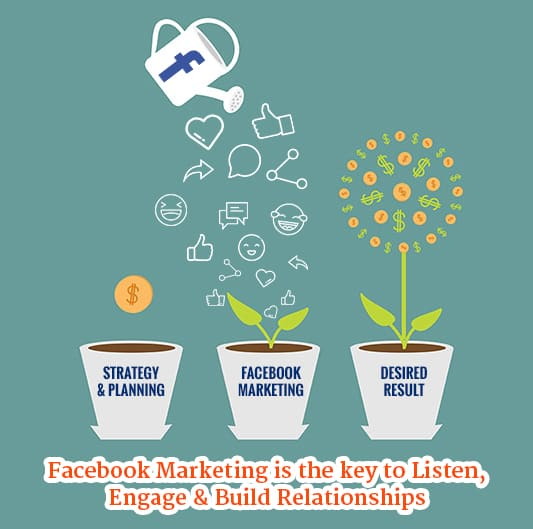 Facebook marketing company